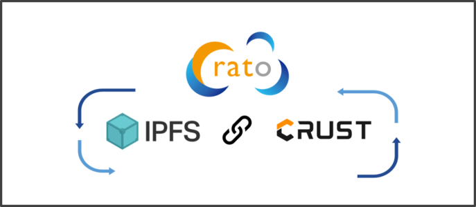 Introducing Crato by Crust Network