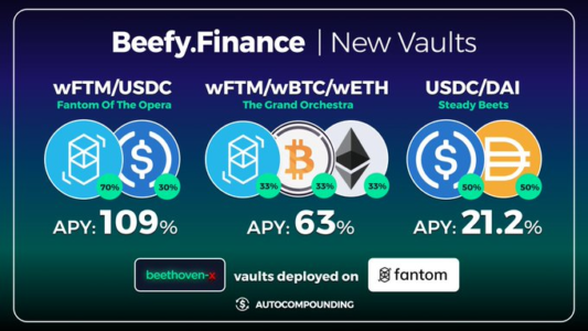 Beefy Finance New Vaults From Beethoven Fantom